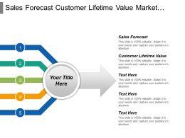 sales_forecast_customer_lifetime_value_market_segmentation_strategy_cpb_Slide01
