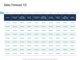 Sales Forecast Go To Market Product Strategy Ppt Topics