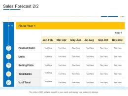 Sales Forecast Price Product Channel Segmentation Ppt Slides
