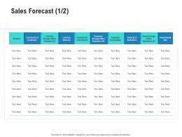 Sales Forecast Product Competitor Analysis Product Management Ppt Microsoft