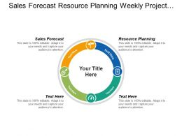 Sales Forecast Resource Planning Weekly Project Status Meeting Agenda Cpb