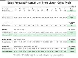 Sales Forecast Revenue Unit Price Margin Gross Profit