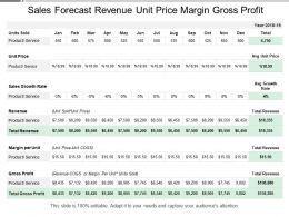 sales_forecast_revenue_unit_price_margin_gross_profit_Slide01