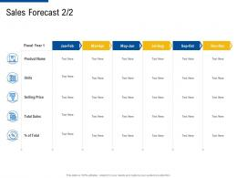 sales forecast units factor strategies for customer targeting ppt graphics