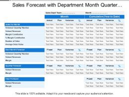 Sales Forecast With Department Month Quarter Yearly Revenue