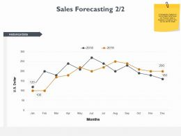 Sales Forecasting Analysis Ppt Powerpoint Presentation Outline Professional