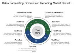 Sales Forecasting Commission Reporting Market Basket Analysis Selling