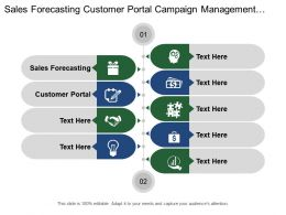 Sales Forecasting Customer Portal Campaign Management Production Management