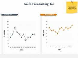 Sales Forecasting Finance Ppt Powerpoint Presentation Outline Pictures
