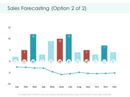 Sales Forecasting Planning And Forecasting Of Supply Chain Management Ppt Formats