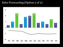 Sales Forecasting Powerpoint Slide Templates