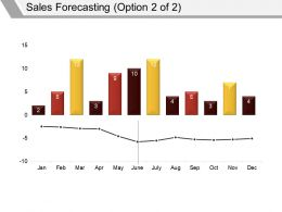 Sales Forecasting PowerPoint Slide Templates Download