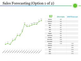 Sales Forecasting Ppt Background Designs