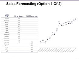 Sales Forecasting Ppt Background Graphics