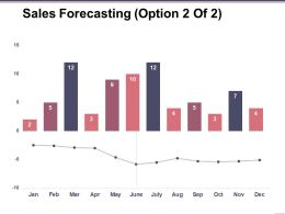 Sales Forecasting Ppt Examples Professional