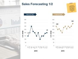 Sales Forecasting Ppt Powerpoint Presentation Outline Design Inspiration