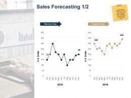 Sales Forecasting Ppt Powerpoint Presentation Outline Design Inspiration