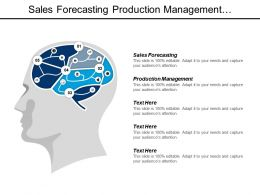 Sales Forecasting Production Management Marketing Promotion Organizational Culture Cpb