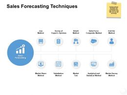 Sales Forecasting Techniques Market Share Method Ppt Powerpoint Presentation Guide