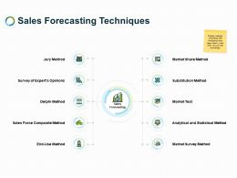 Sales Forecasting Techniques Ppt Powerpoint Presentation Visuals