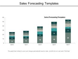 Sales Forecasting Templates Ppt Powerpoint Presentation Model Elements Cpb