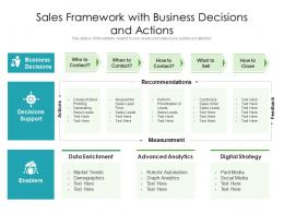 Sales Framework With Business Decisions And Actions