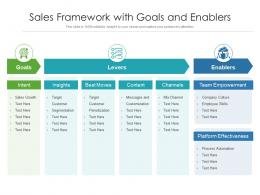 Sales Framework With Goals And Enablers