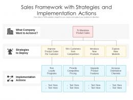 Sales Framework With Strategies And Implementation Actions