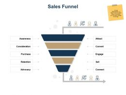 Sales Funnel Business Management Ppt Powerpoint Presentation Outline Templates
