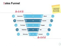 Sales Funnel Consideration Ppt Powerpoint Presentation Graphics