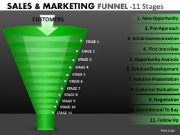 Sales Funnel Diagram 11 Stages