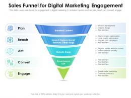 Sales Funnel For Digital Marketing Engagement