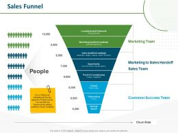 Sales Funnel Marketing Team People N49 Ppt Powerpoint Presentation Samples