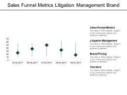 Sales Funnel Metrics Litigation Management Brand Pricing Matter Management Cpb
