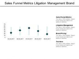 Sales Funnel Metrics Litigation Management Brand Pricing Matter Management Cpb