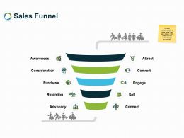 Sales Funnel Ppt Powerpoint Presentation Outline Infographic Template