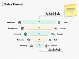 Sales Funnel Ppt Powerpoint Presentation Outline Portfolio