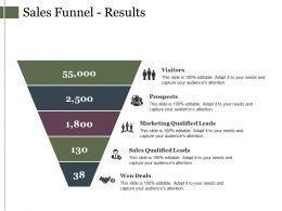Sales Funnel Results Ppt Sample Presentations