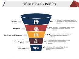Sales Funnel Results Presentation Layouts