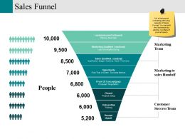 Sales Funnel Sample Presentation Ppt