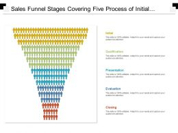 Sales Funnel Stages Covering Five Process Of Initial Contact Qualification Presentation And Evaluation