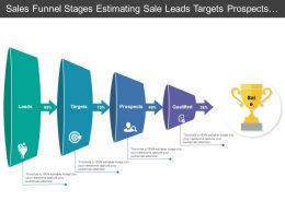 Sales Funnel Stages Estimating Sale Leads Targets Prospects And Qualified