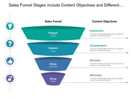Sales Funnel Stages Include Content Objectives And Different Process Steps