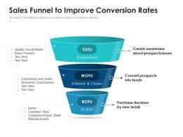 Sales Funnel To Improve Conversion Rates