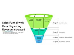 Sales Funnel With Data Regarding Revenue Increased