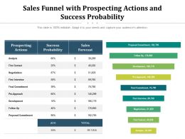 Sales Funnel With Prospecting Actions And Success Probability