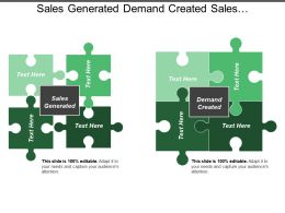 Sales Generated Demand Created Sales Qualification Sirius Decisions