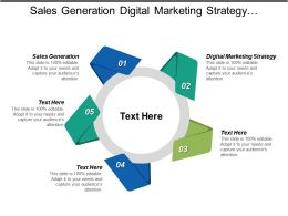 Sales Generation Digital Marketing Strategy Commerce Platform Payment Process