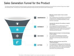 Sales Generation Funnel For The Product Pitch Deck Raise Seed Capital Angel Investors Ppt Download