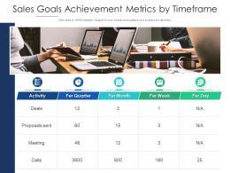 Sales Goals Achievement Metrics By Timeframe